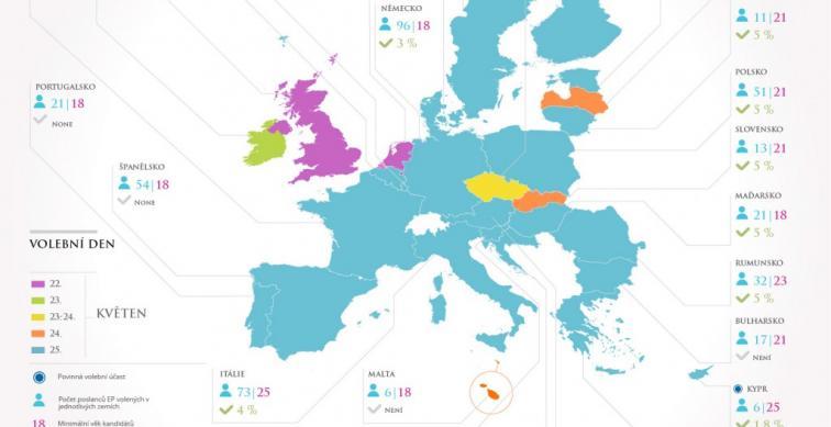 Kdy, kde, jak: co je dobré vědět o evropských volbách