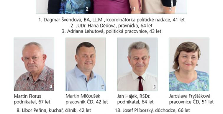 Komunální volby - výzva občanům.