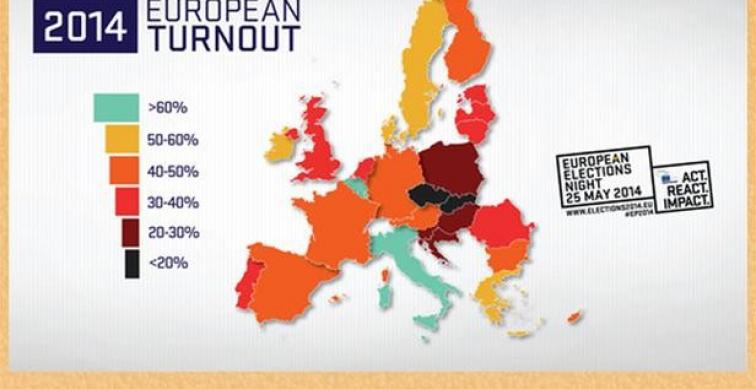 Výsledek voleb do Evropského parlamentu