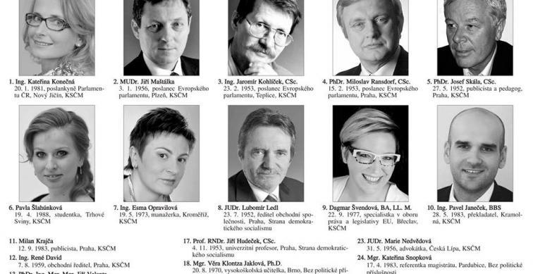 Kandidátní listina KSČM - volby do EP